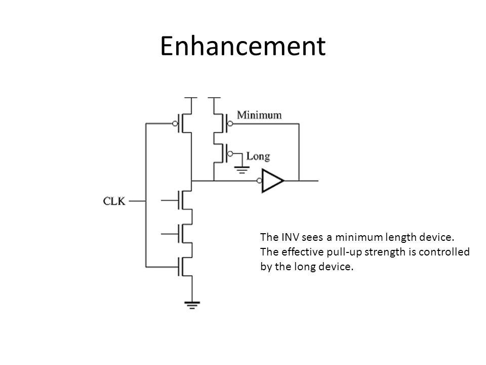 Enhancement The INV sees a minimum length device.