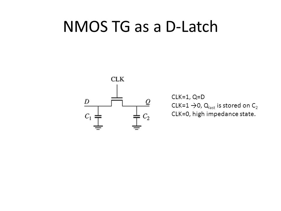 NMOS TG as a D-Latch CLK=1, Q=D CLK=1 0, Q last is stored on C 2 CLK=0, high impedance state.