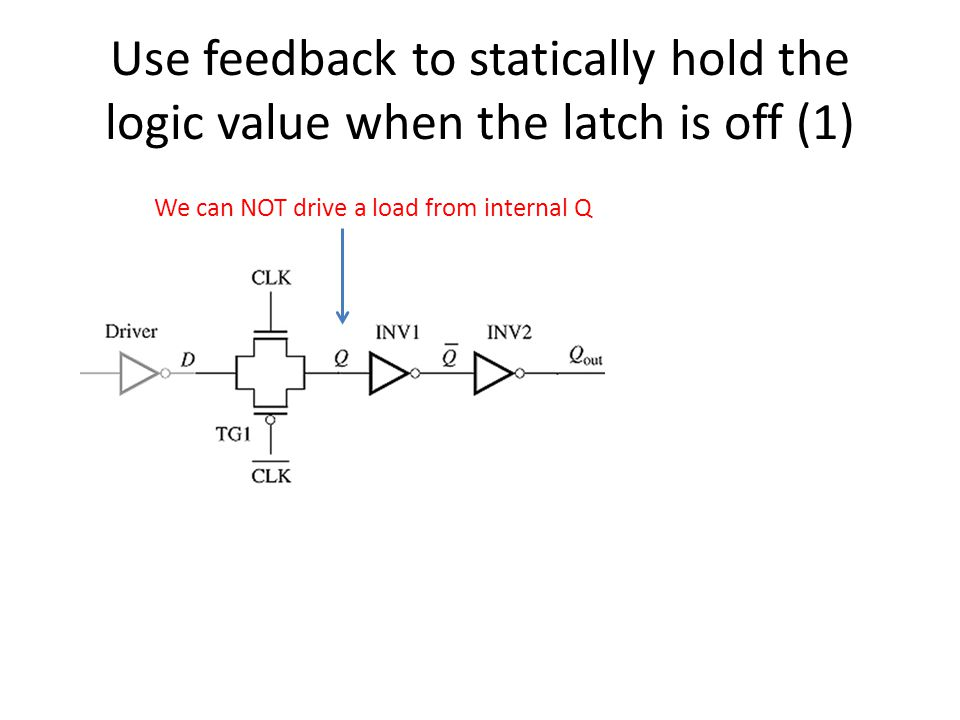 Use feedback to statically hold the logic value when the latch is off (1) We can NOT drive a load from internal Q
