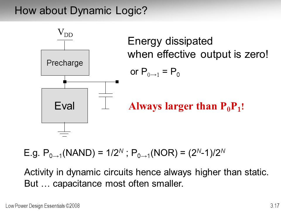 Low Power Design Essentials ©2008 3.17 How about Dynamic Logic? Energy dissipated when effective output is zero! or P 01 = P 0 V DD Eval Precharge Alw