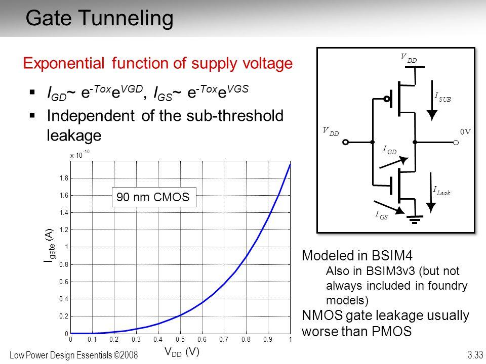 Low Power Design Essentials ©2008 3.33 Gate Tunneling I GD ~ e -Tox e VGD, I GS ~ e -Tox e VGS Independent of the sub-threshold leakage V DD 0V V DD I