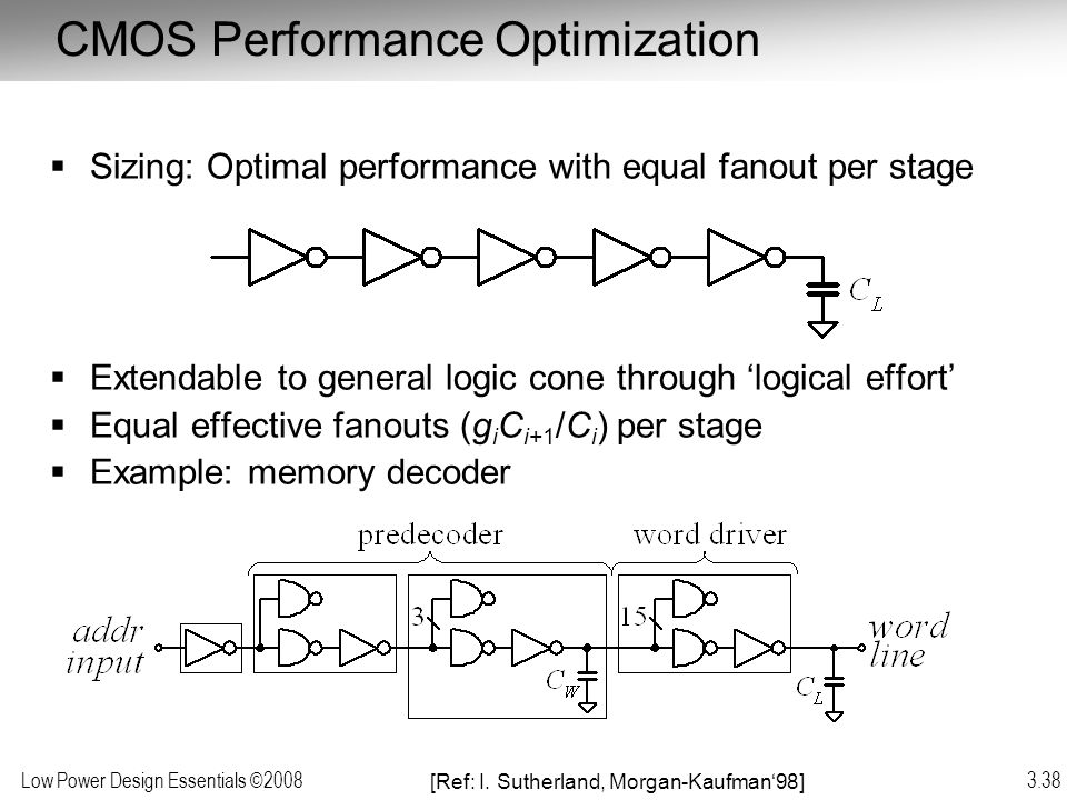 Low Power Design Essentials ©2008 3.38 CMOS Performance Optimization Sizing: Optimal performance with equal fanout per stage Extendable to general log