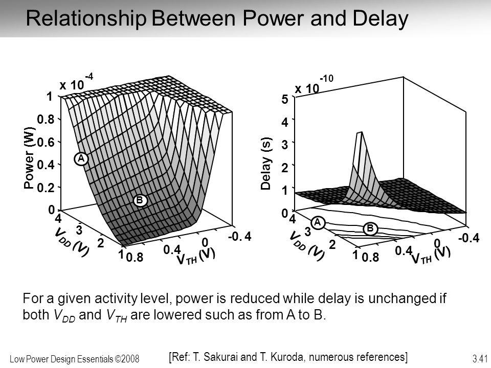 Low Power Design Essentials ©2008 3.41 1 2 3 4 -0.4 0 0.4 0.8 0 0.2 0.4 0.6 0.8 1 x 10 -4 V TH (V) V DD (V) Power (W) A B For a given activity level,