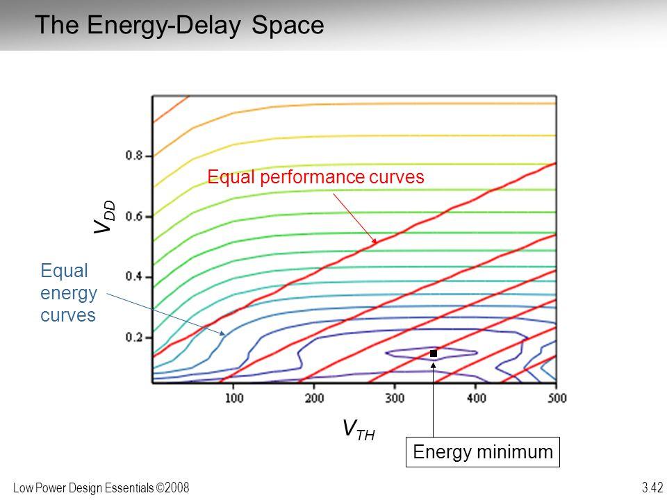 Low Power Design Essentials ©2008 3.42 The Energy-Delay Space V TH V DD Equal performance curves Energy minimum Equal energy curves