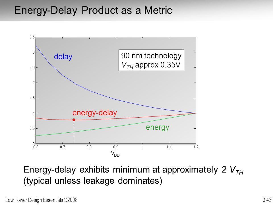 Low Power Design Essentials ©2008 3.43 Energy-Delay Product as a Metric delay energy energy-delay 90 nm technology V TH approx 0.35V Energy-delay exhi