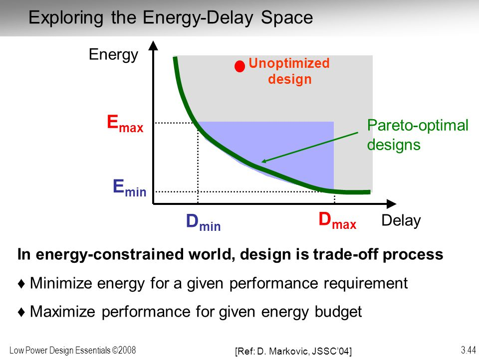 Low Power Design Essentials ©2008 3.44 In energy-constrained world, design is trade-off process Minimize energy for a given performance requirement Ma