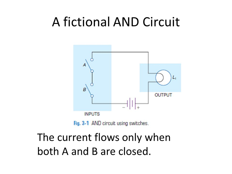 A fictional AND Circuit The current flows only when both A and B are closed.
