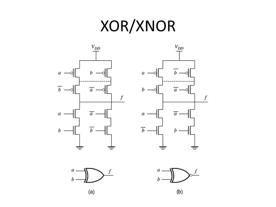 XOR/XNOR