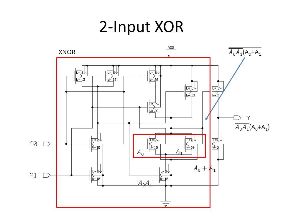 2-Input XOR XNOR