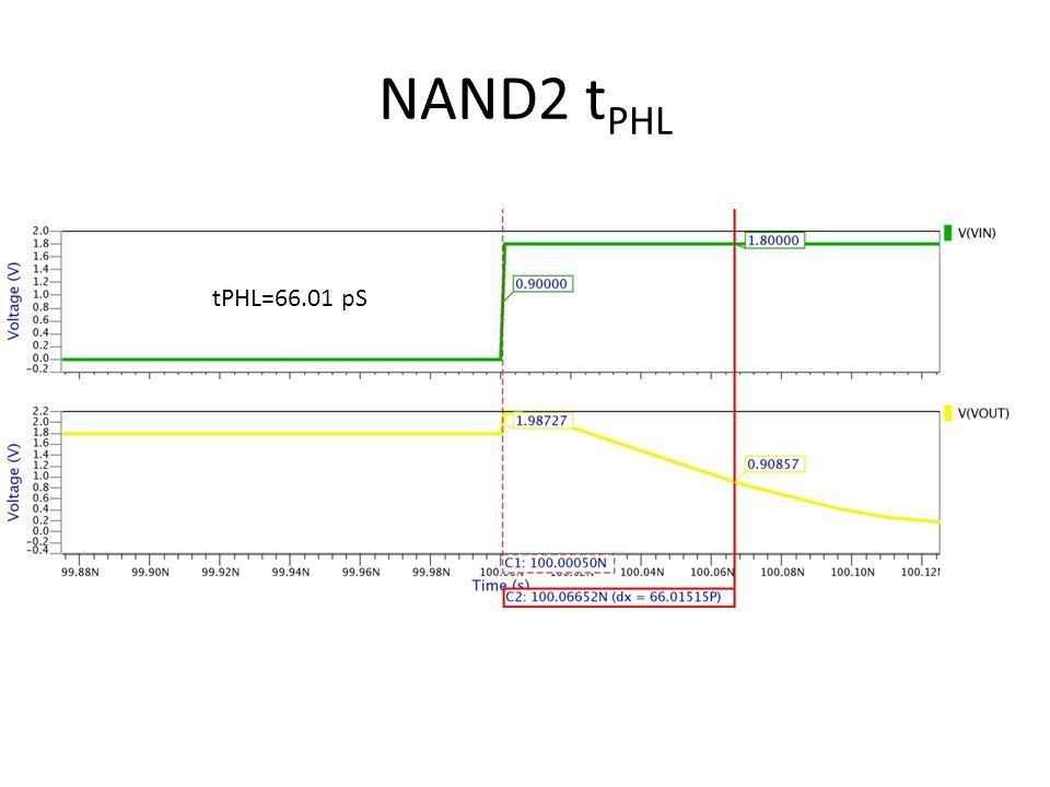 NAND2 t PHL tPHL=66.01 pS