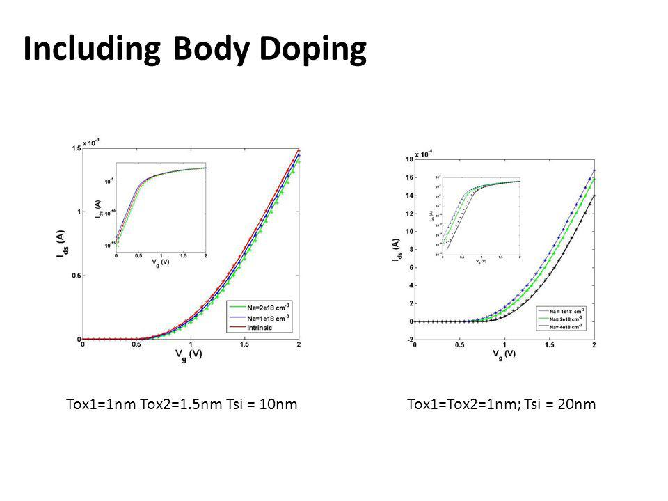 Including Body Doping Tox1=Tox2=1nm; Tsi = 20nmTox1=1nm Tox2=1.5nm Tsi = 10nm