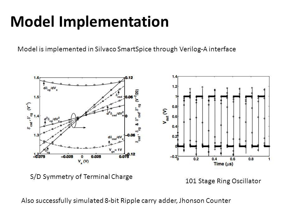 Model Implementation Model is implemented in Silvaco SmartSpice through Verilog-A interface S/D Symmetry of Terminal Charge 101 Stage Ring Oscillator Also successfully simulated 8-bit Ripple carry adder, Jhonson Counter