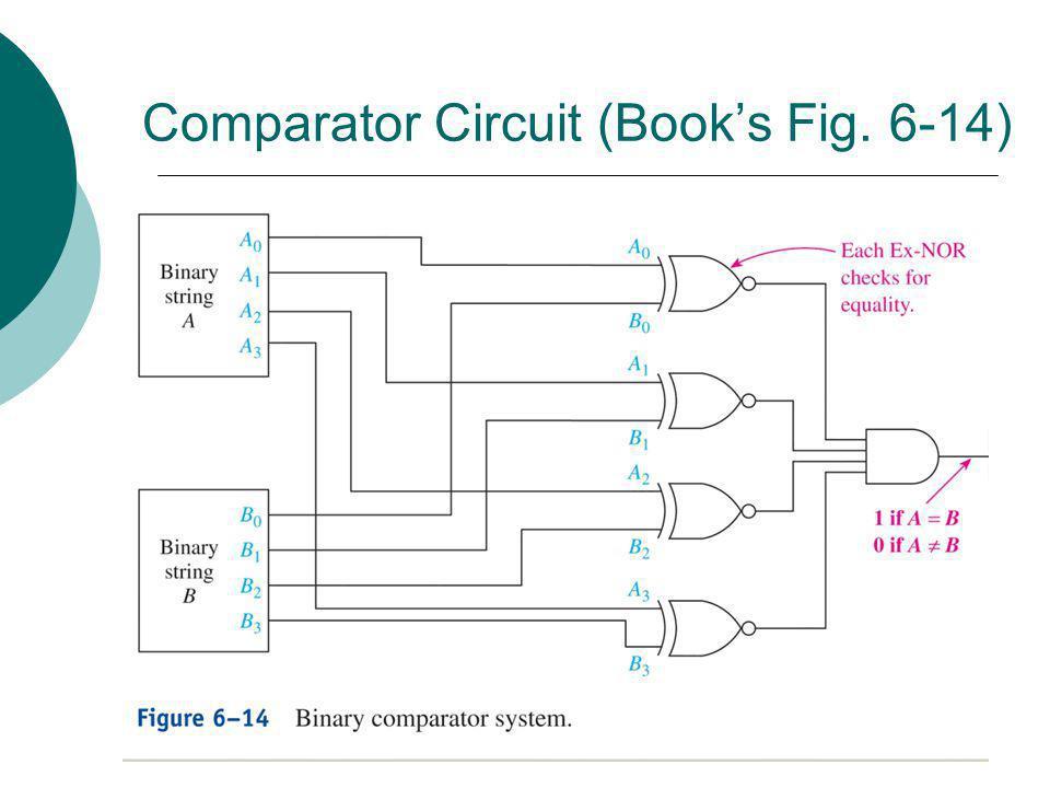 Floyd, Digital Fundamentals, 10 th ed Comparator Circuit (Books Fig. 6-14)
