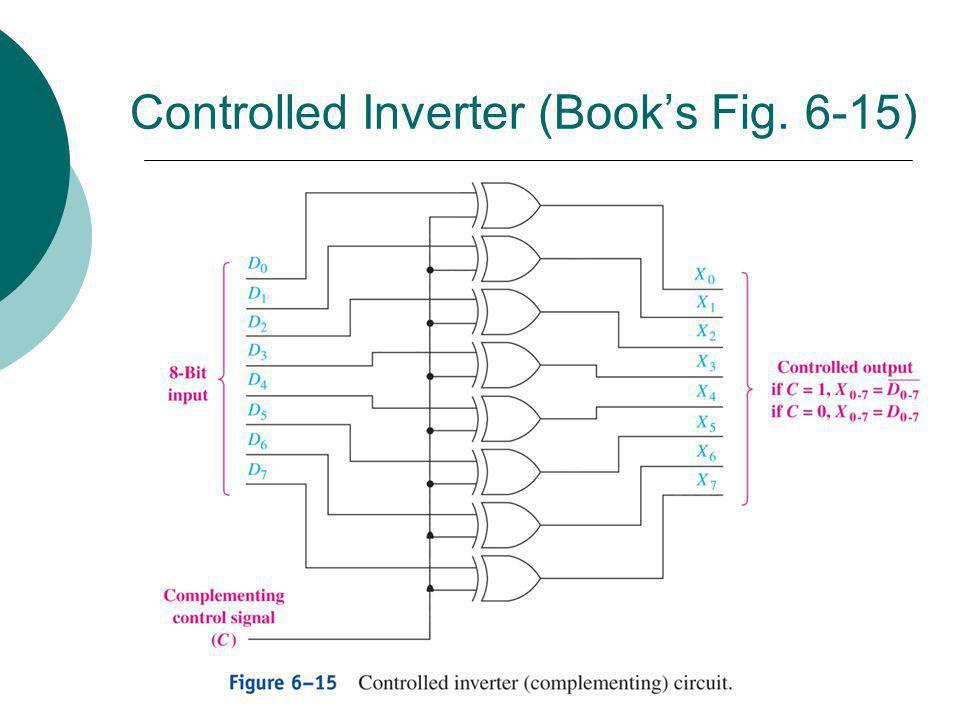 Floyd, Digital Fundamentals, 10 th ed Controlled Inverter (Books Fig. 6-15)