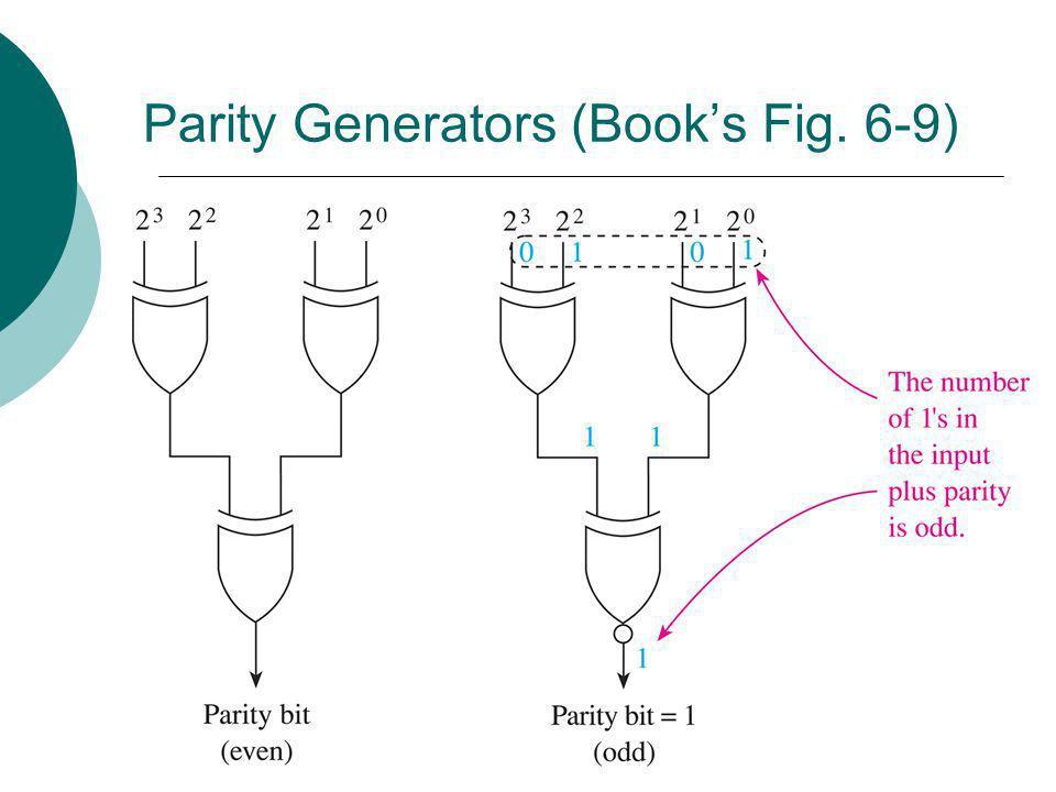 Parity Generators (Books Fig. 6-9)