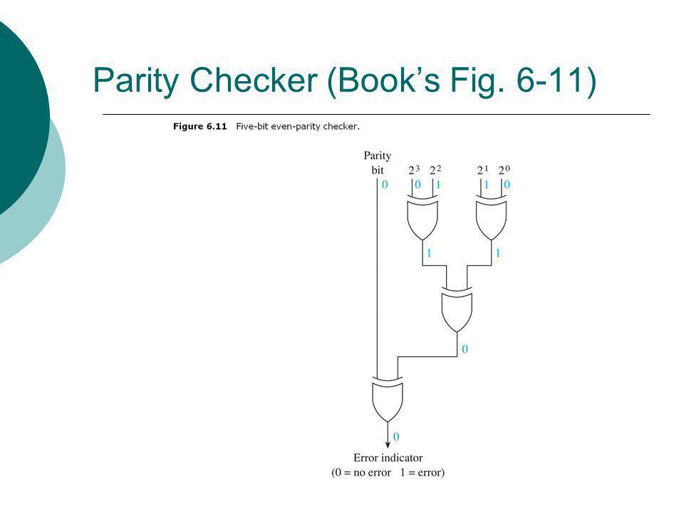 Parity Checker (Books Fig. 6-11)