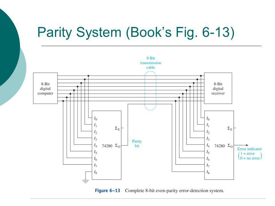 Parity System (Books Fig. 6-13)