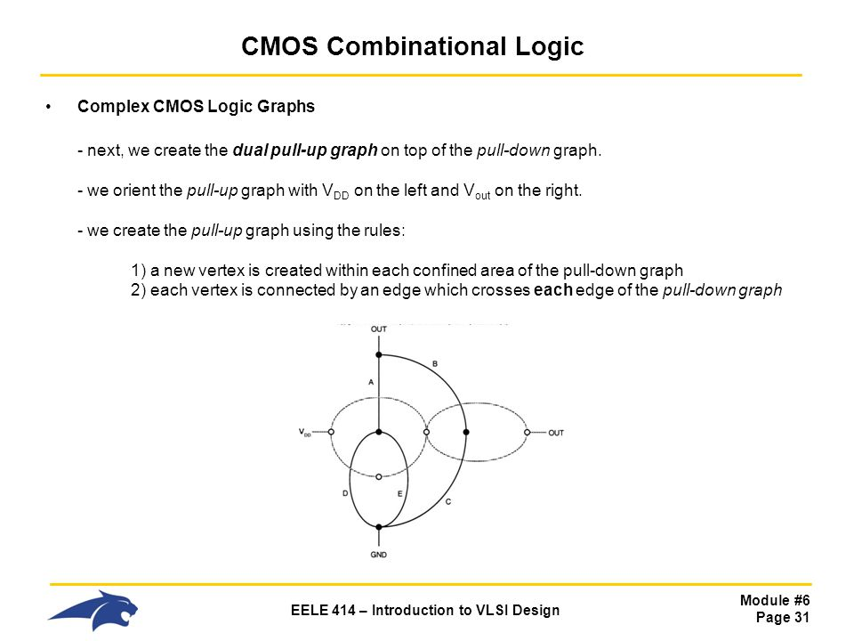 Module #6 Page 31 EELE 414 – Introduction to VLSI Design CMOS Combinational Logic Complex CMOS Logic Graphs - next, we create the dual pull-up graph o