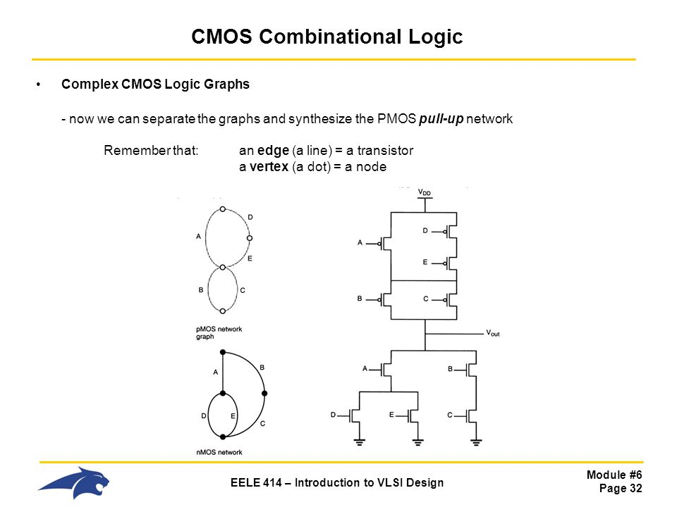 Module #6 Page 32 EELE 414 – Introduction to VLSI Design CMOS Combinational Logic Complex CMOS Logic Graphs - now we can separate the graphs and synth
