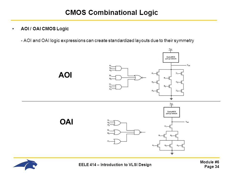 Module #6 Page 34 EELE 414 – Introduction to VLSI Design CMOS Combinational Logic AOI / OAI CMOS Logic - AOI and OAI logic expressions can create stan
