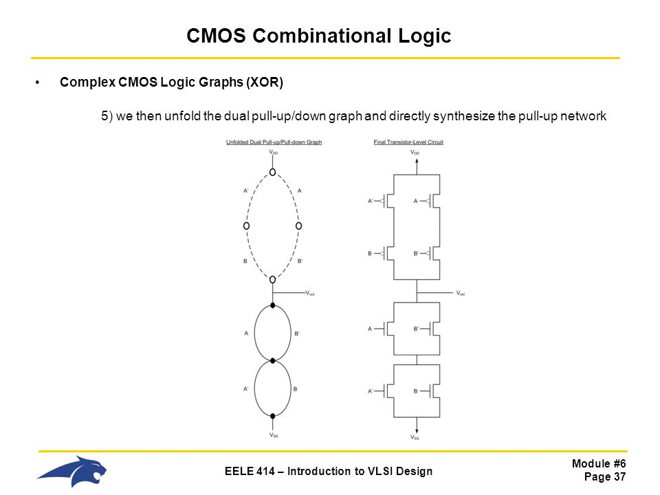 Module #6 Page 37 EELE 414 – Introduction to VLSI Design CMOS Combinational Logic Complex CMOS Logic Graphs (XOR) 5) we then unfold the dual pull-up/d