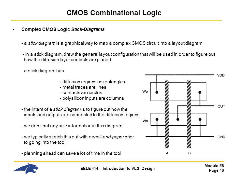 Module #6 Page 40 EELE 414 – Introduction to VLSI Design CMOS Combinational Logic Complex CMOS Logic Stick-Diagrams - a stick diagram is a graphical w