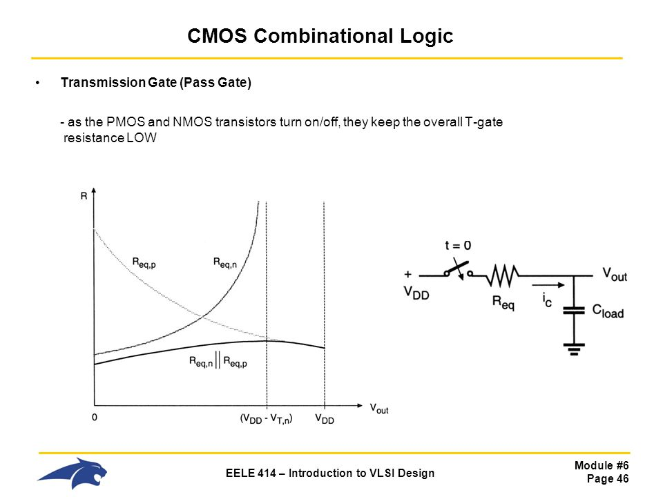 Module #6 Page 46 EELE 414 – Introduction to VLSI Design CMOS Combinational Logic Transmission Gate (Pass Gate) - as the PMOS and NMOS transistors tur