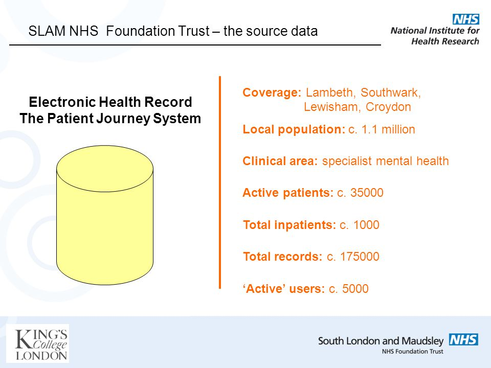 SLAM NHS Foundation Trust – the source data Electronic Health Record The Patient Journey System Coverage: Lambeth, Southwark,