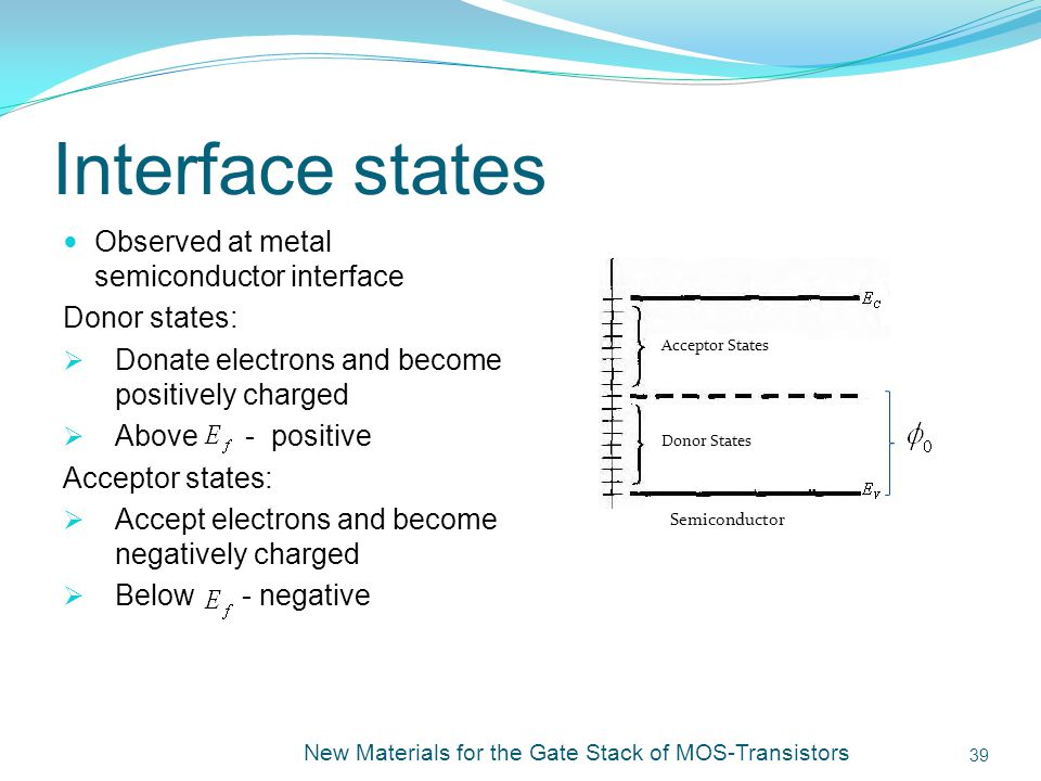Interface states Observed at metal semiconductor interface Donor states: Donate electrons and become positively charged Above - positive Acceptor states: Accept electrons and become negatively charged Below - negative New Materials for the Gate Stack of MOS-Transistors 39 Acceptor States Donor States Semiconductor