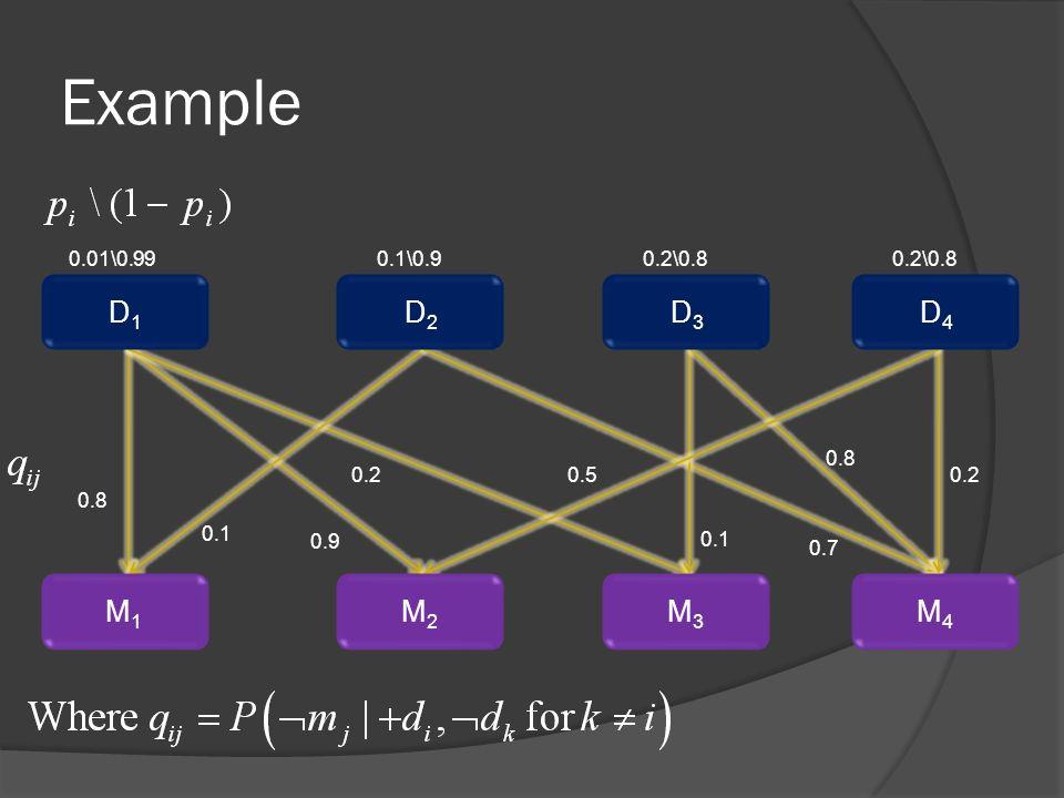 Example D1D1 D2D2 D3D3 D4D4 M1M1 M2M2 M3M3 M4M4 0.01\0.990.1\0.90.2\0.8 0.8 0.1 0.9 0.20.5 0.1 0.7 0.8 0.2