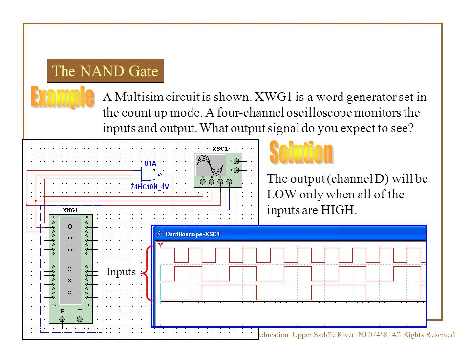 © 2009 Pearson Education, Upper Saddle River, NJ 07458. All Rights ReservedFloyd, Digital Fundamentals, 10 th ed The NAND Gate A Multisim circuit is s