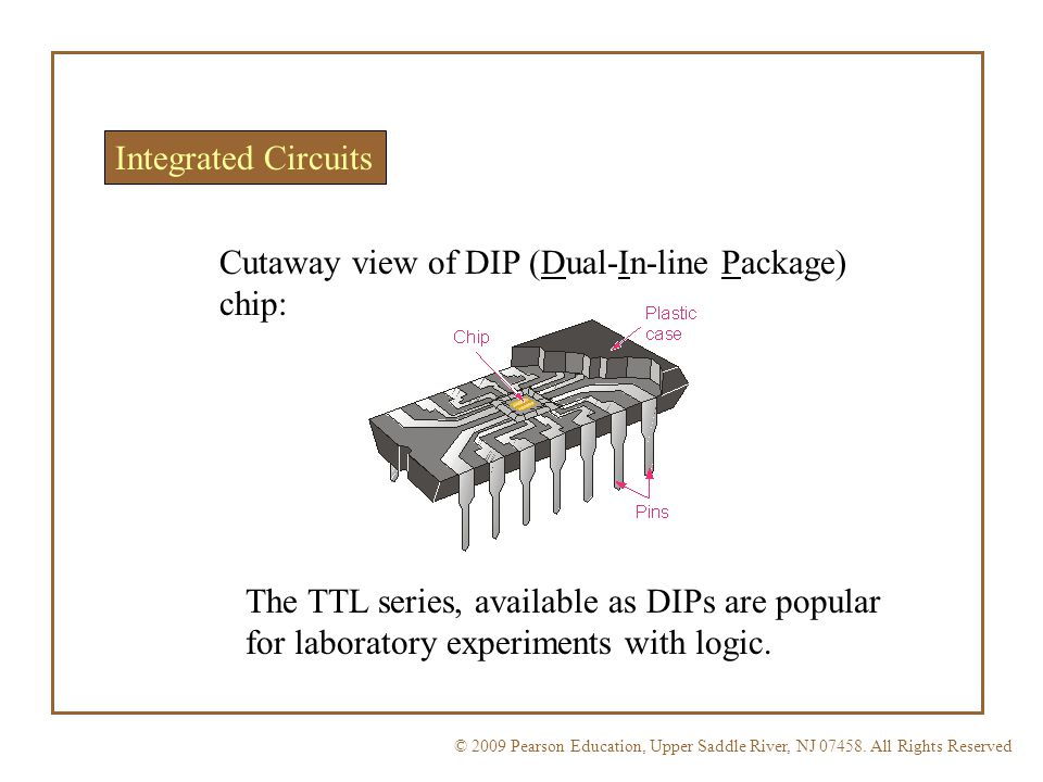 © 2009 Pearson Education, Upper Saddle River, NJ 07458. All Rights ReservedFloyd, Digital Fundamentals, 10 th ed Integrated Circuits Cutaway view of D