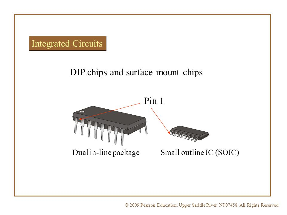 © 2009 Pearson Education, Upper Saddle River, NJ 07458. All Rights ReservedFloyd, Digital Fundamentals, 10 th ed Integrated Circuits DIP chips and sur