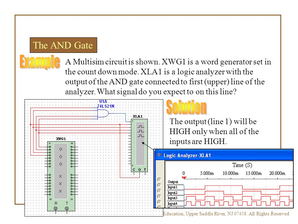 © 2009 Pearson Education, Upper Saddle River, NJ 07458. All Rights ReservedFloyd, Digital Fundamentals, 10 th ed The AND Gate A Multisim circuit is sh