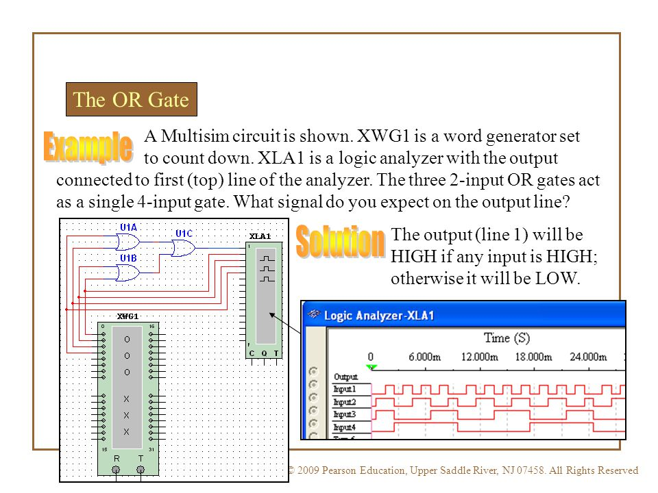 © 2009 Pearson Education, Upper Saddle River, NJ 07458. All Rights ReservedFloyd, Digital Fundamentals, 10 th ed The OR Gate A Multisim circuit is sho