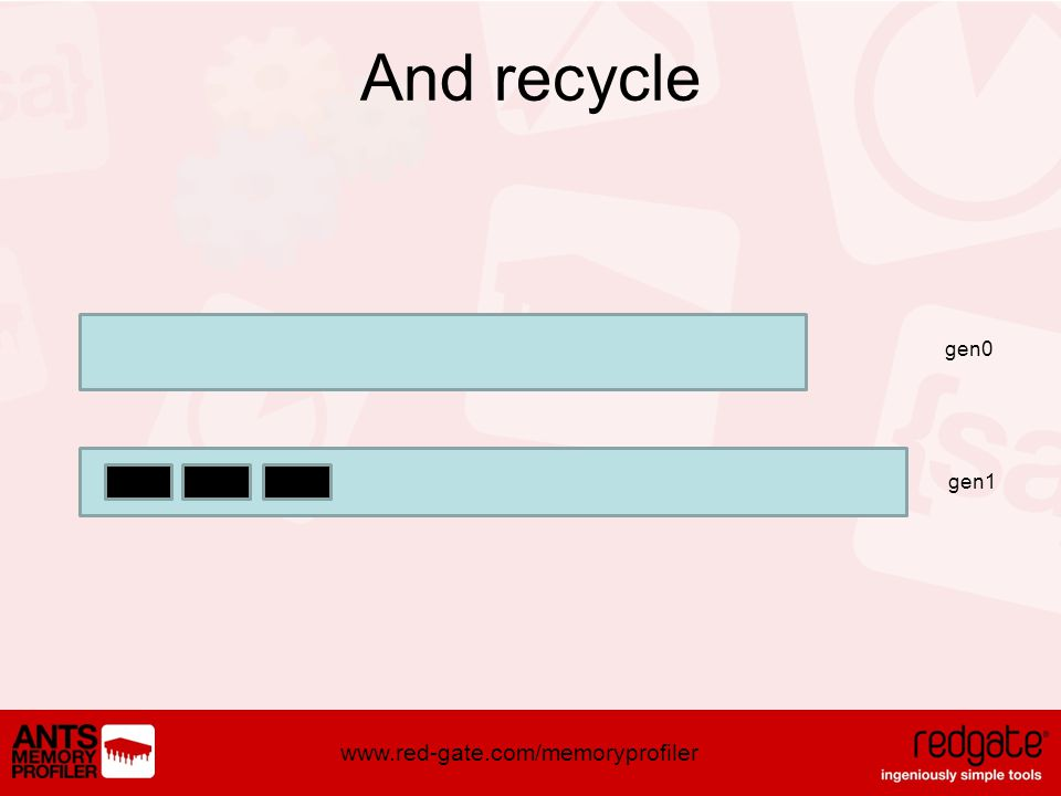 www.red-gate.com/memoryprofiler And recycle gen0 gen1