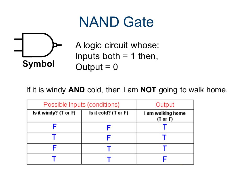 NAND Gate If it is windy AND cold, then I am NOT going to walk home.