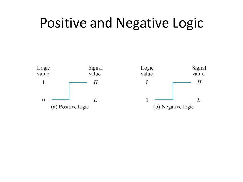 Positive and Negative Logic