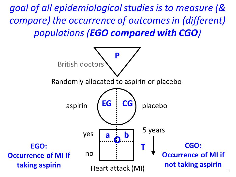 British doctors yes no 17 goal of all epidemiological studies is to measure (& compare) the occurrence of outcomes in (different) populations (EGO com