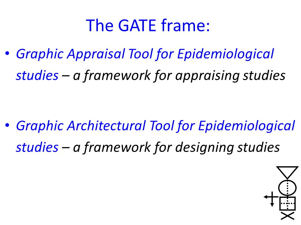 The GATE frame: Graphic Appraisal Tool for Epidemiological studies – a framework for appraising studies Graphic Architectural Tool for Epidemiological
