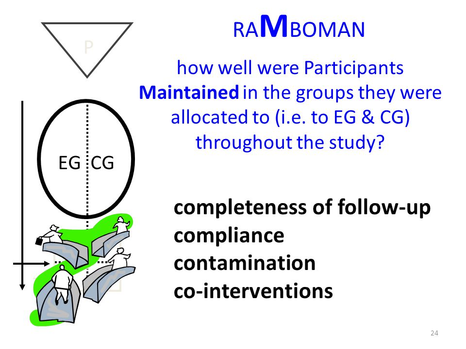 RA M BOMAN EG CG O T how well were Participants Maintained in the groups they were allocated to (i.e. to EG & CG) throughout the study? P completeness