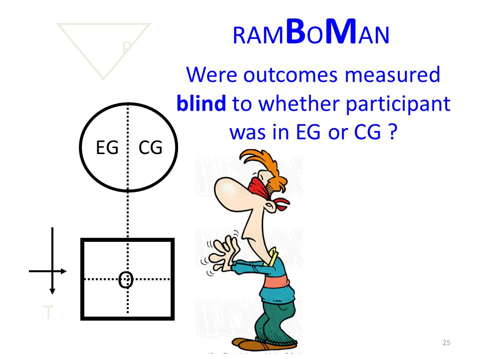 RAM B O M AN EG CG O T Were outcomes measured blind to whether participant was in EG or CG ? P 25