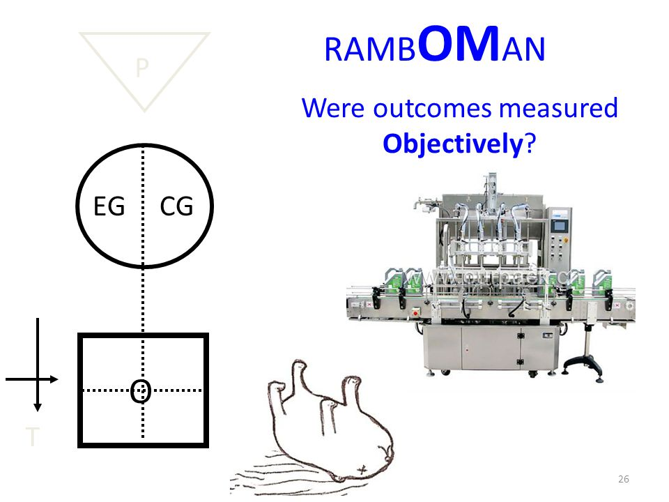 RAMB OM AN EG CG O T Were outcomes measured Objectively? P 26