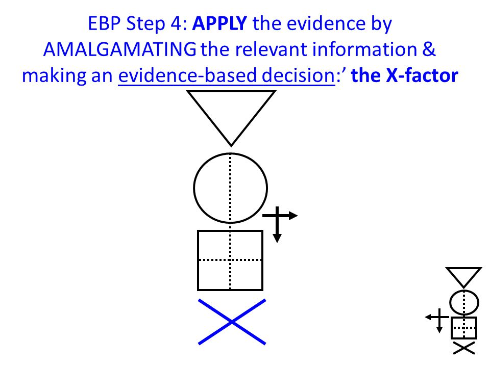 EBP Step 4: APPLY the evidence by AMALGAMATING the relevant information & making an evidence-based decision: the X-factor ©