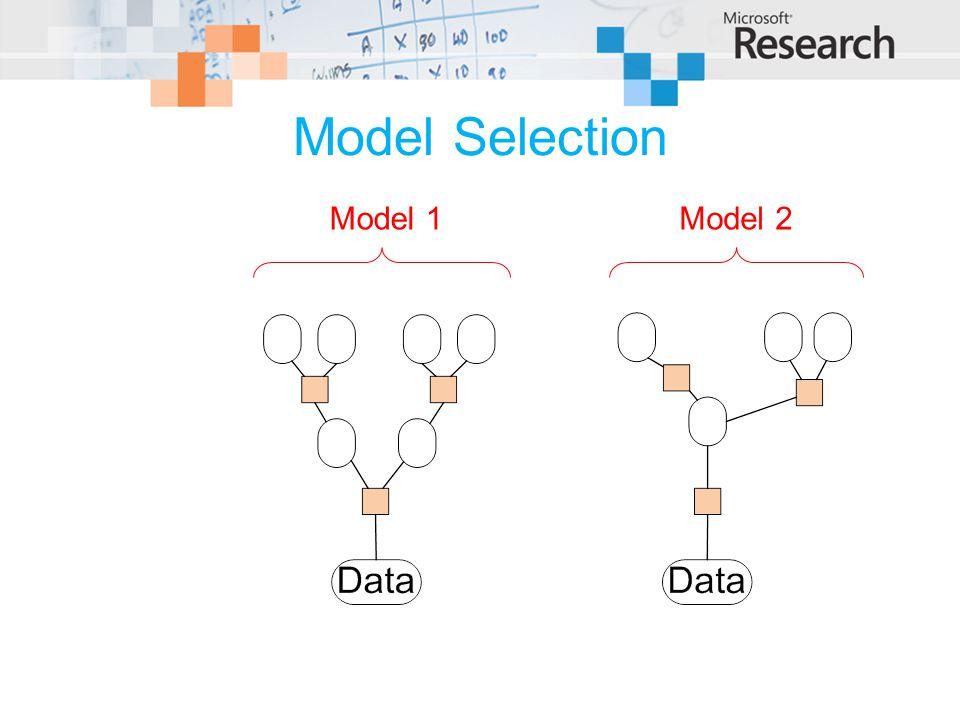 Model Selection Model 1Model 2