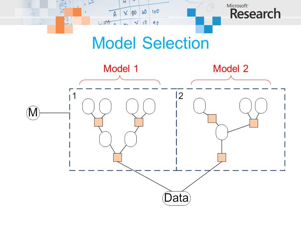 Model Selection Model 2Model 1