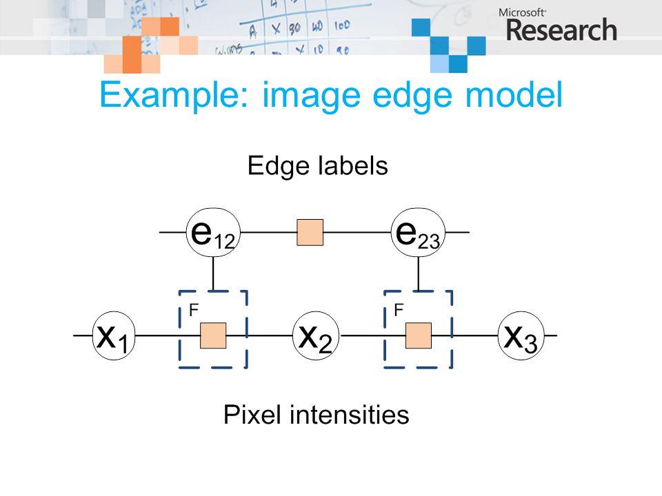 Example: image edge model
