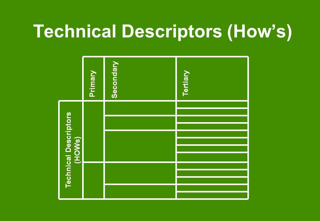 Technical Descriptors (Hows) Technical Descriptors (HOWs) Primary Secondary Tertiary