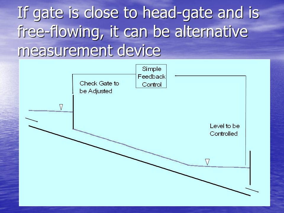 If gate is close to head-gate and is free-flowing, it can be alternative measurement device