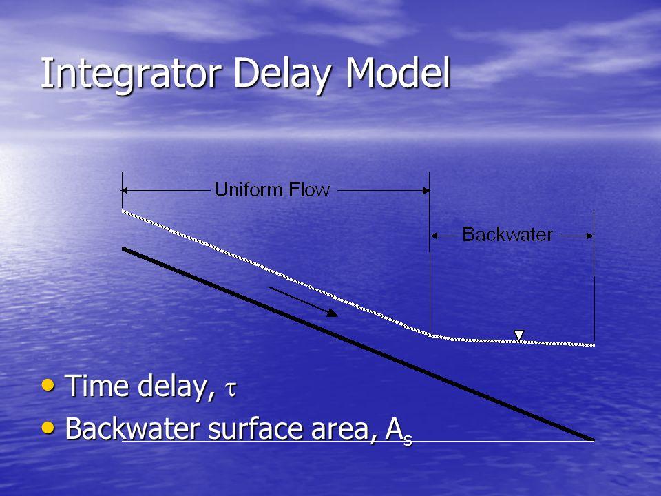 Integrator Delay Model Time delay, Time delay, Backwater surface area, A s Backwater surface area, A s